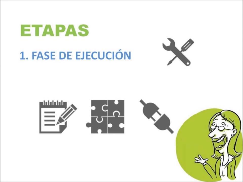 Embedded thumbnail for Etapas de un proyecto