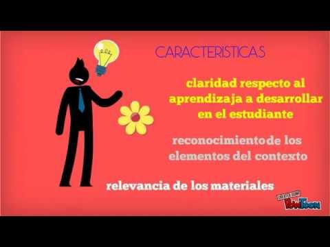 Embedded thumbnail for Ambientes de aprendizaje en línea