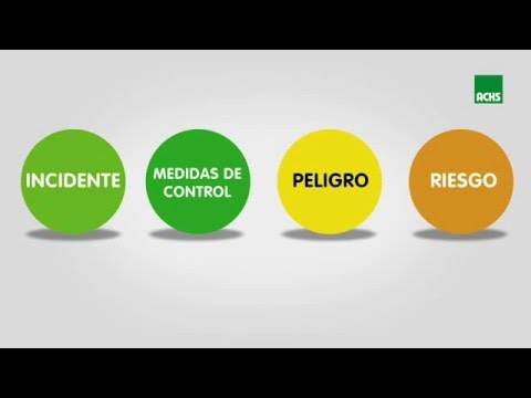 Embedded thumbnail for La diferencia entre incidente, peligro y riesgo